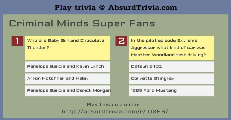 Trivia Quiz : Criminal Minds Super Fans