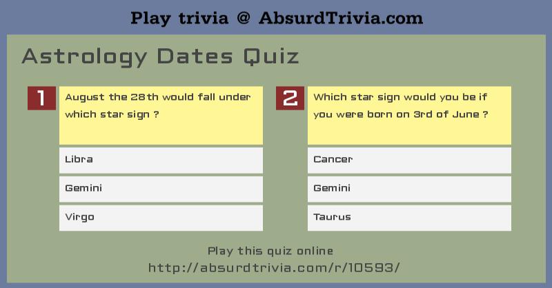 Astrology Dates Quiz