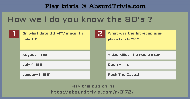 Trivia Quiz How Well Do You Know The 80s