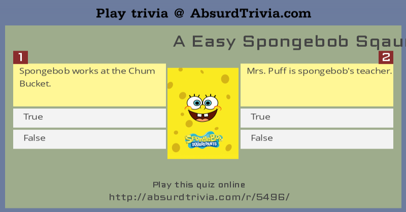 A Easy Spongebob Sqaurpants Quiz