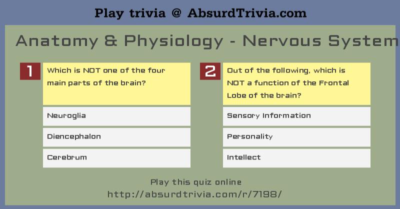 Trivia Quiz : Anatomy & Physiology - Nervous System/CNS- Pt  3